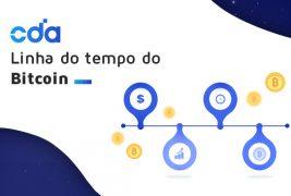 Linha do Tempo do Bitcoin